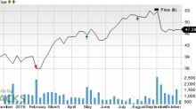 Should You Buy FirstCash (FCFS) Ahead of Earnings?