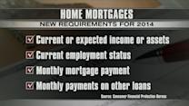 New mortgage rules to take effect in Jan.: Will regulations affect recovery?