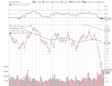 Don?t Miss the Oversold Bounce in Chesapeake Energy Corporation Stock