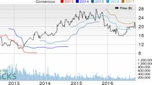 Citi Trends (CTRN) Incurs Loss in Q3; Stock Plunges 8.3%