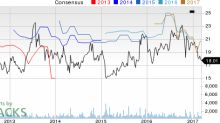 Luminex (LMNX) Down 4.4% Since Earnings Report: Can It Rebound?