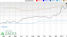 Is Intevac (IVAC) Stock a Solid Choice Right Now?