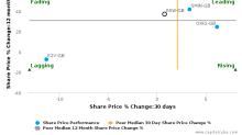 Renishaw Plc breached its 50 day moving average in a Bearish Manner : RSW-GB : October 24, 2016