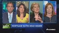 Rates & home affordability