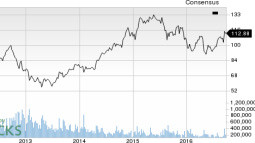 Ross (ROST) Appears Bright: Should You Hold the Stock?