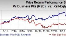 Should You Add PS Business Parks (PSB) to Your Portfolio?
