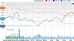 Why GrubHub (GRUB) Could Be an Impressive Growth Stock