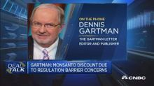 'Run for cover' if you're short on markets: Gartman