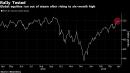Stocks Struggle After Growth Warnings; Oil Slips: Markets Wrap