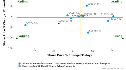 Bharat Forge Ltd. breached its 50 day moving average in a Bearish Manner : 500493-IN : April 26, 2016