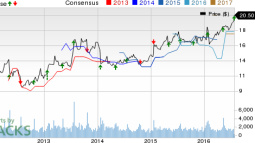 PetMed (PETS) Tops Q1 Earnings, Lags Revenue Estimates
