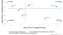 Albany International Corp. breached its 50 day moving average in a Bearish Manner : AIN-US : October 10, 2016