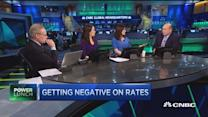 Lack of fiscal stimulus could spur need for negative rate...