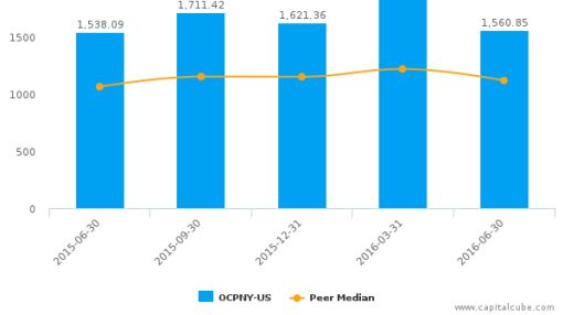 Olympus Corp. :OCPNY-US: Earnings Analysis: Q1, 2017 By the Numbers : August 8, 2016