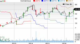 Medidata (MDSO) Tops Q2 Earnings & Revenues, Shares Up