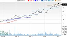 A.O. Smith (AOS) Up 6.3% Since Earnings Report: Can It Continue?