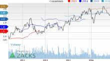 D.R. Horton (DHI) Up 2.1% Since Earnings Report: Can It Continue?