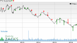 CVR Partners (UAN) Q2 Earnings Miss Estimates, Sales Beat