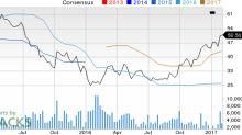 Why Methanex (MEOH) Could Be Positioned for a Surge?