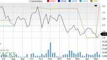 How Gran Tierra Energy (GTE) Stock Stands Out in a Strong Industry