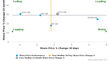 Hunting Plc breached its 50 day moving average in a Bearish Manner : HTG-GB : November 3, 2016