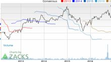 Procter & Gamble (PG) Up 7.5% Since Earnings Report: Can It Continue?