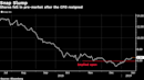 Snap Slumps as Market Sees 'Clear Negative' in CFO Departure
