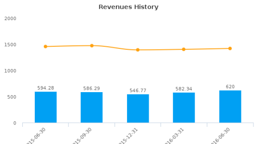 AptarGroup, Inc. :ATR-US: Earnings Analysis: Q2, 2016 By the Numbers : August 10, 2016