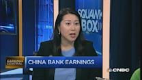 Expect lackluster results from China banks: Fitch