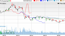 American Capital (AGNC) Beats on Q2 Earnings, Up Q/Q