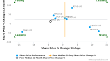 Super Micro Computer, Inc. breached its 50 day moving average in a Bearish Manner : SMCI-US : January 18, 2017