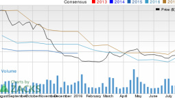 Increased Earnings Estimates Seen for Star Bulk Carriers (SBLK): Can It Move Higher?