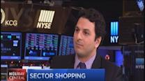 Sector shopping: Steer clear of XRT?