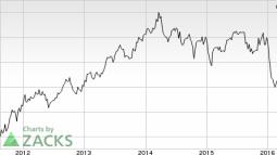 Fifth Third's Revenue Growth Looks Promising: Time to Hold?