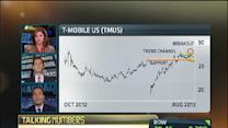 Time to buy T-Mobile?