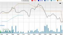 Should You Get Rid of Clearfield, Inc.(CLFD) Now?