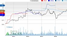Why Is Hilltop Holdings (HTH) Down 10.8% Since the Last Earnings Report?