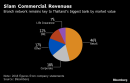 Top Thai Bank Sees Digital Platform Driving Surge in Loan Growth