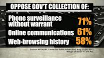 NSA data collection: Challenge of balancing surveillance with rights