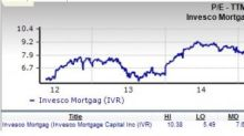 Invesco Mortgage: Is IVR a Good Stock for Value Investors?