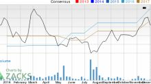 Time to Focus on Stamps.com (STMP) for Strong Earnings Growth Potential