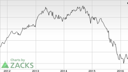 Plains All American (PAA) Jumps: Stock Moves 5.1% Higher