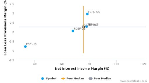 United Community Bancorp (Indiana) :UCBA-US: Earnings Analysis: Q4, 2016 By the Numbers : August 15, 2016