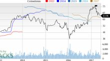 Why Is Prosperity Bancshares (PB) Down 6.4% Since the Last Earnings Report?