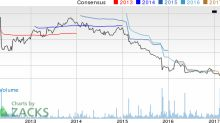 Fossil (FOSL) Down 15% Since Earnings Report: Can It Rebound?