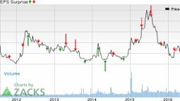 Agenus (AGEN) Posts Narrower than Expected Loss in Q2