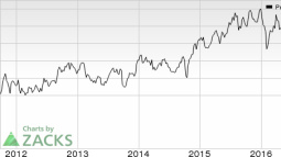 Carnival (CCL) Beats on Q3 Earnings, Lifts FY16 Guidance