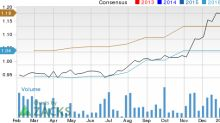 How Independent Bank (IBCP) Stock Stands Out in a Strong Industry