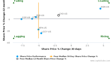 Concho Resources, Inc. breached its 50 day moving average in a Bearish Manner : CXO-US : May 26, 2017
