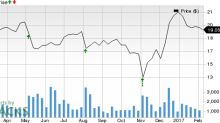 What to Expect from Web.com (WEB) this Earnings Season?